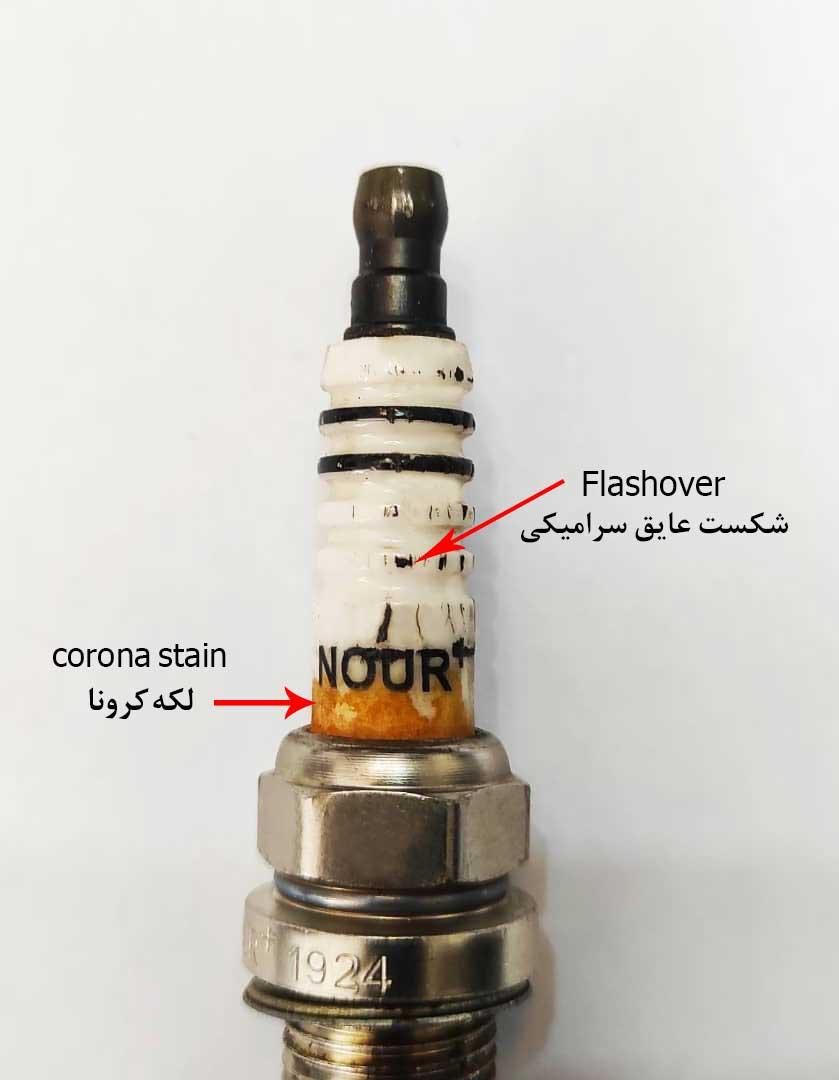 coronastain